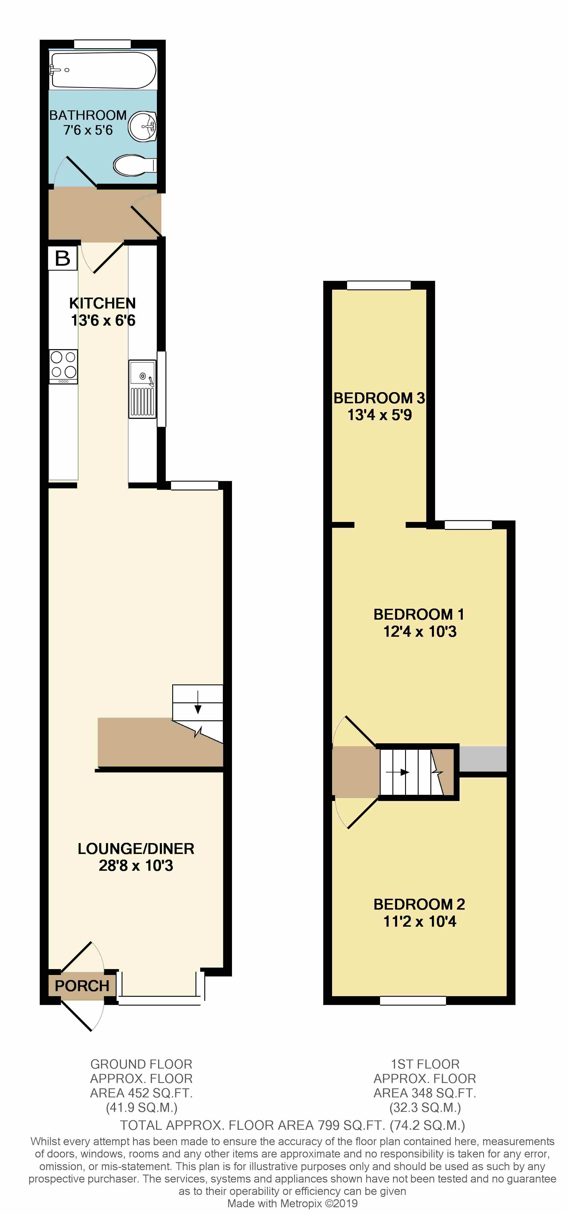 Floorplans For Gladstone Street, Rugby